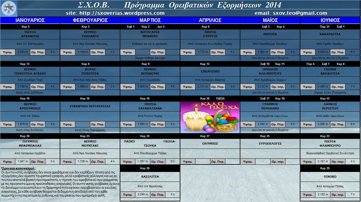 Πρόγραμμα 2014